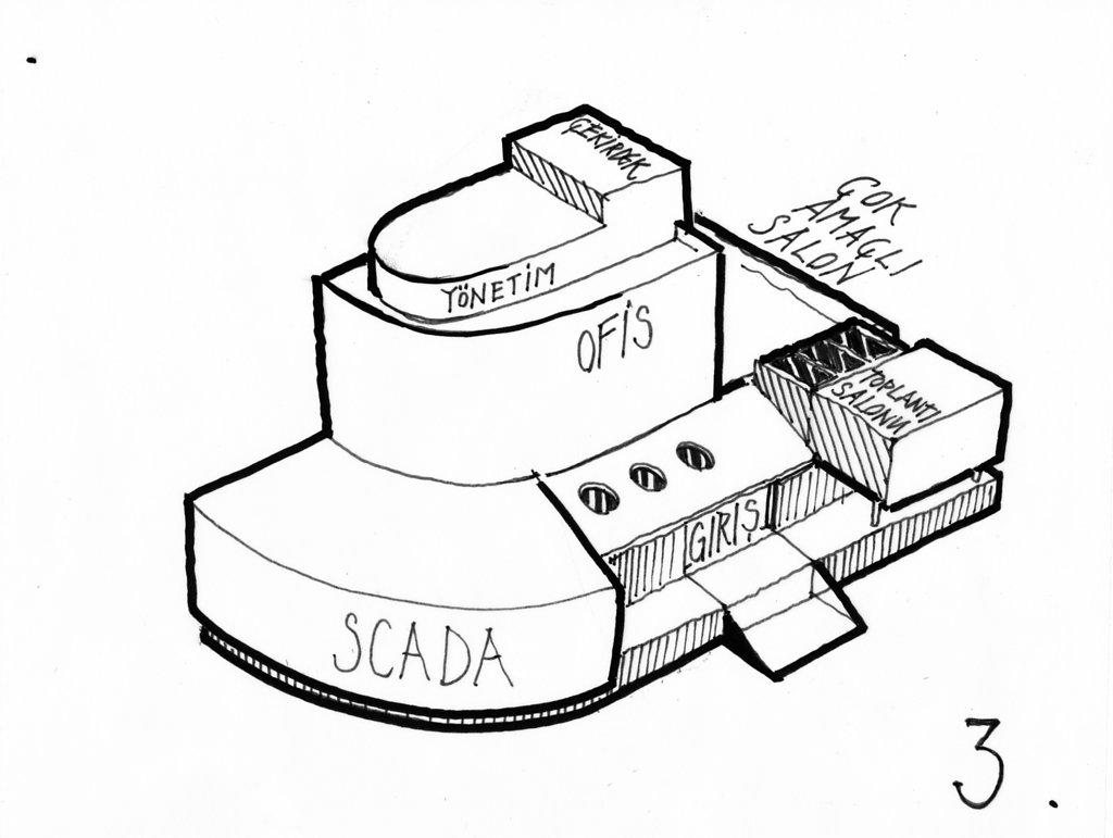 yedas headquarters samsun